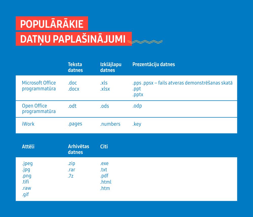 SSN_datnu_paplasinajumi.png