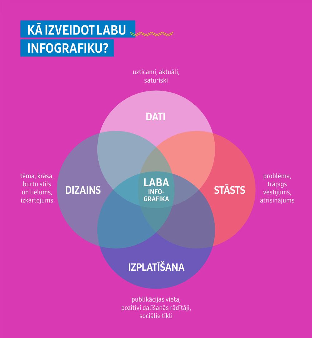 SSN_labs_infografiks.png