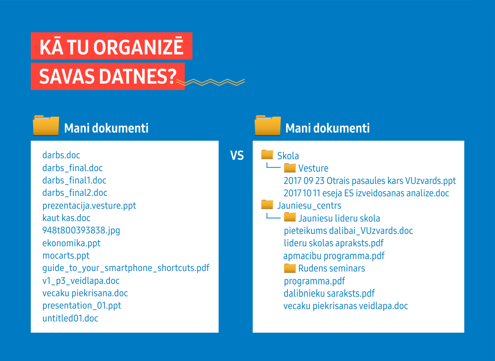 SSN_organize_datnes.png